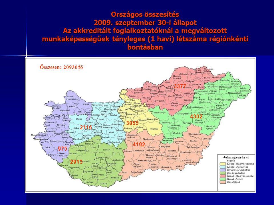 Országos összesítés 2009. szeptember 30-i állapot Az akkreditált foglalkoztatóknál a megváltozott munkaképességűek tényleges (1 havi) létszáma régiónkénti bontásban