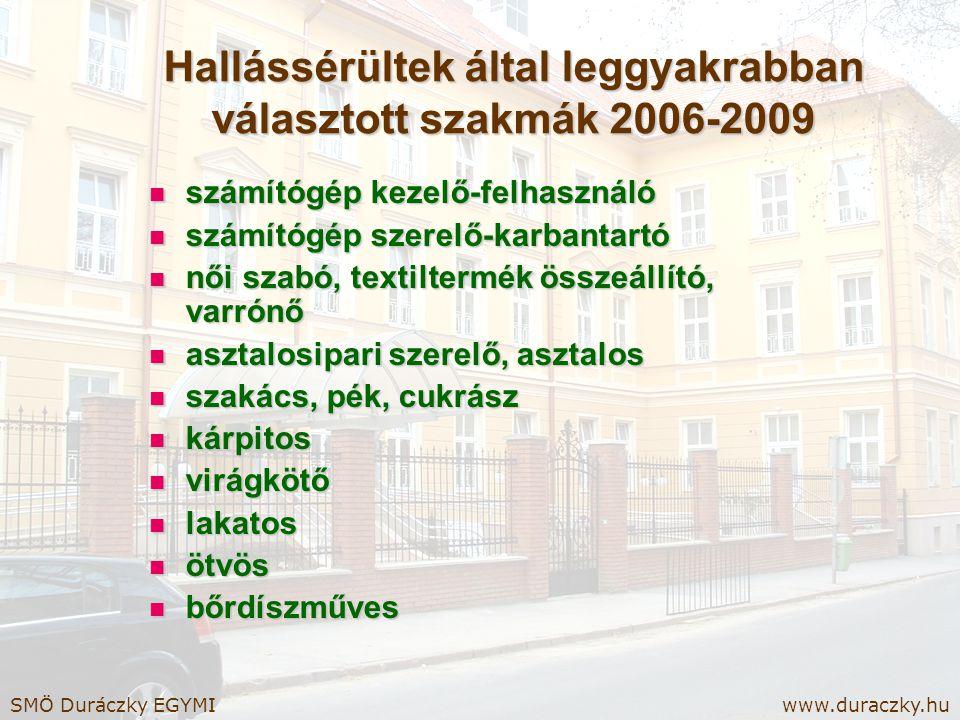 Hallássérültek által leggyakrabban választott szakmák 2006-2009