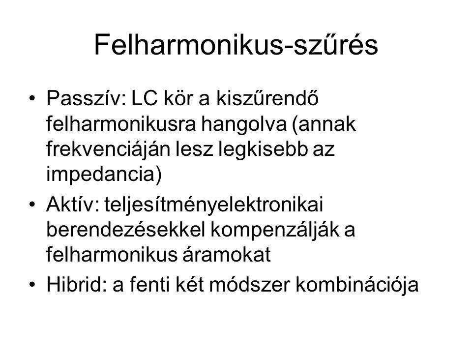 Felharmonikus-szűrés