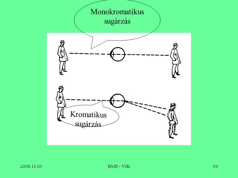 Monokromatikus sugárzás