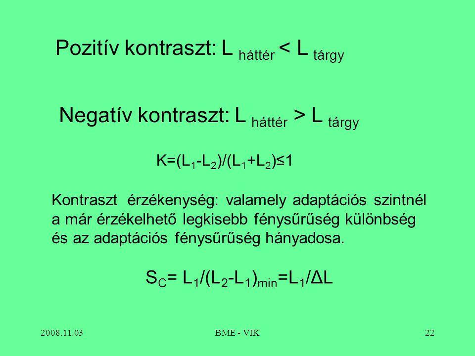Pozitív kontraszt: L háttér < L tárgy