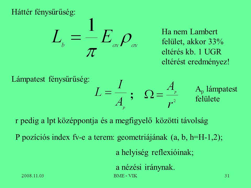 Háttér fénysűrűség: Ha nem Lambert felület, akkor 33% eltérés kb. 1 UGR eltérést eredményez! Lámpatest fénysűrűség: