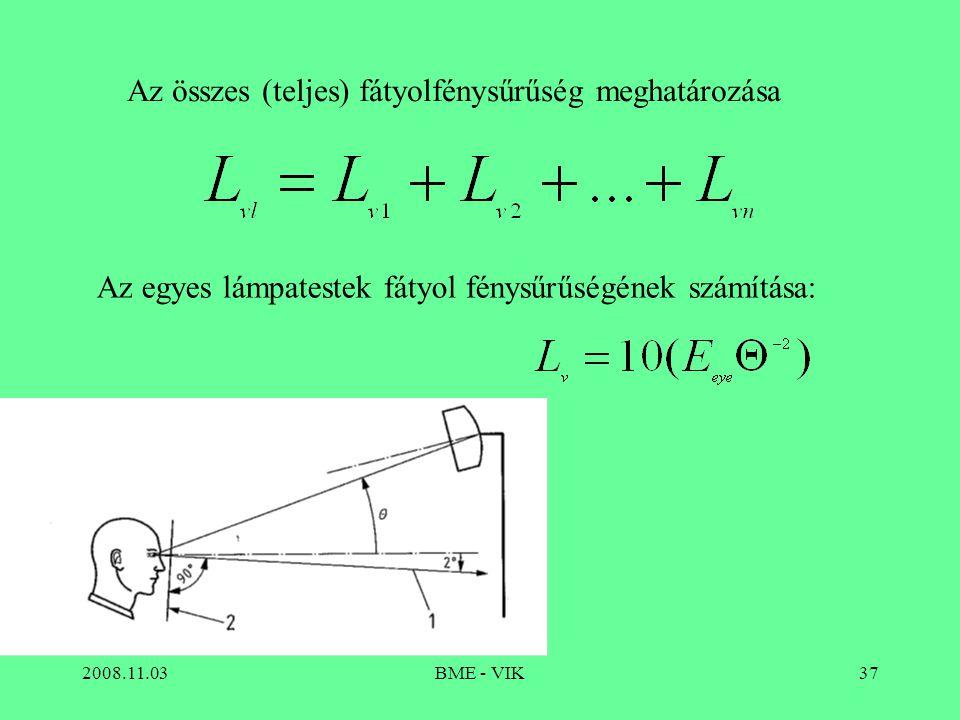 Az összes (teljes) fátyolfénysűrűség meghatározása