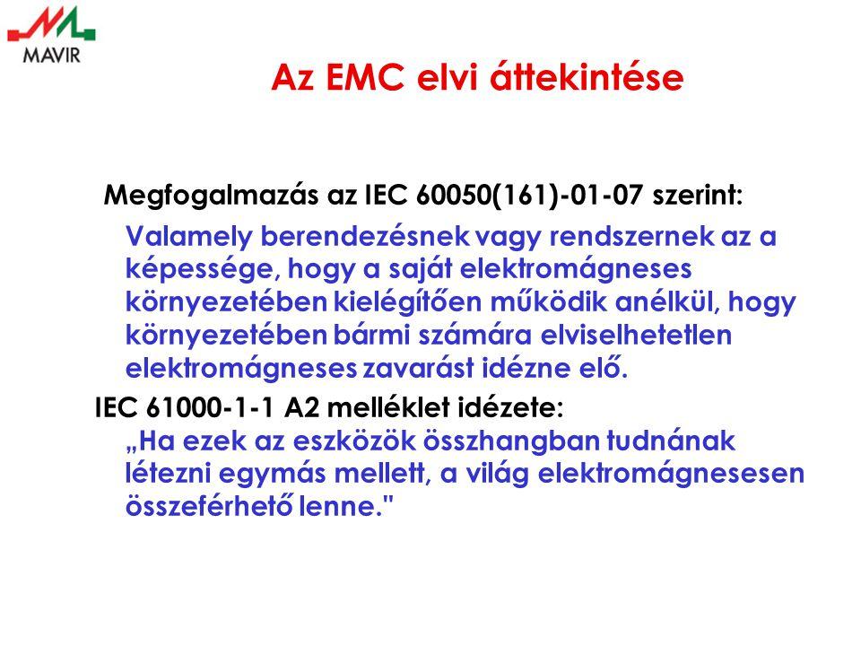 Az EMC elvi áttekintése