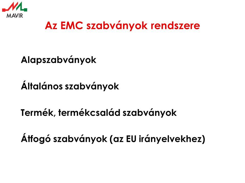 Az EMC szabványok rendszere