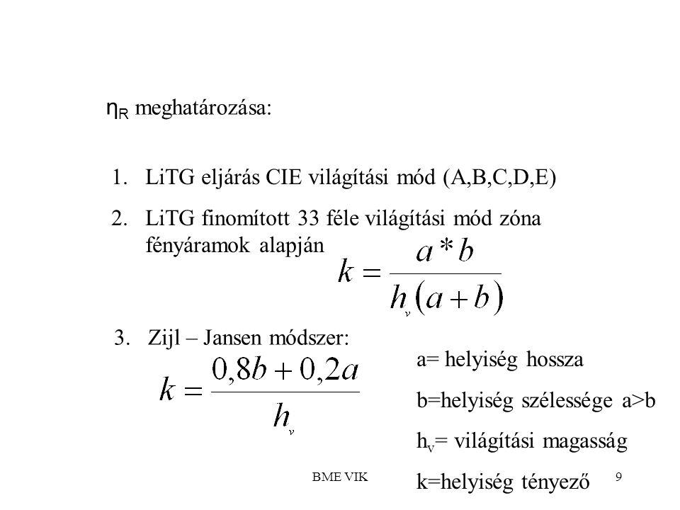 LiTG eljárás CIE világítási mód (A,B,C,D,E)