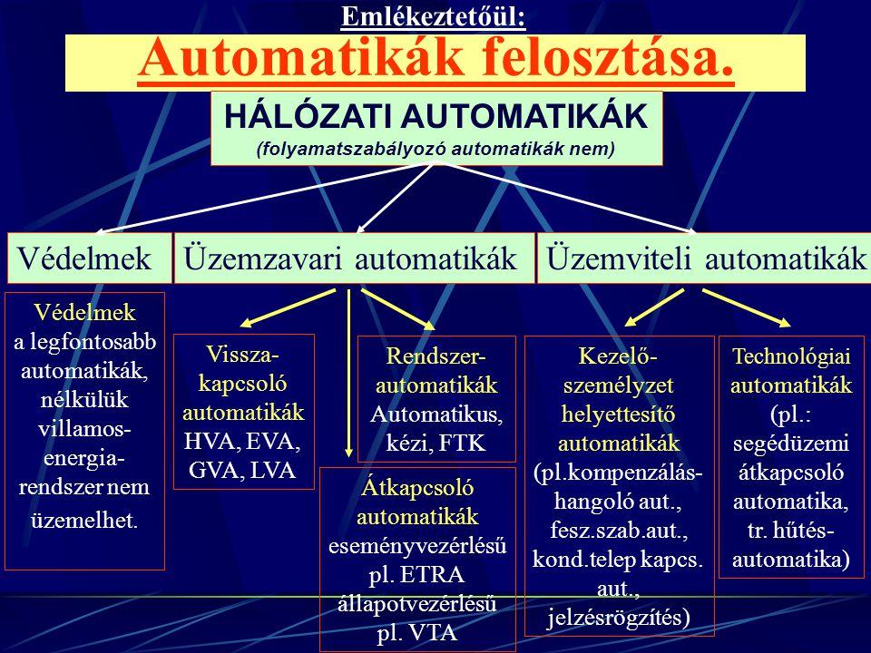 Automatikák felosztása.