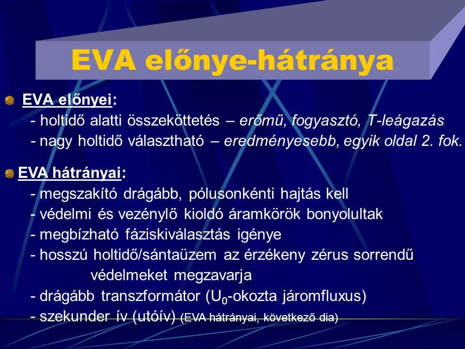 EVA előnye-hátránya EVA előnyei: