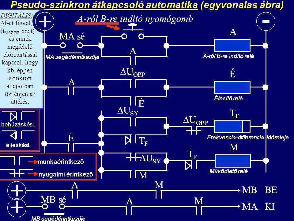Pseudo-szinkron átkapcsoló automatika (egyvonalas ábra)