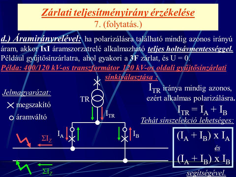 Zárlati teljesítményirány érzékelése 7. (folytatás.)