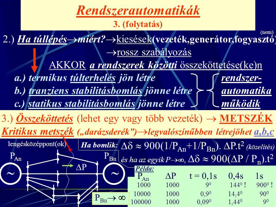 Rendszerautomatikák 3. (folytatás)