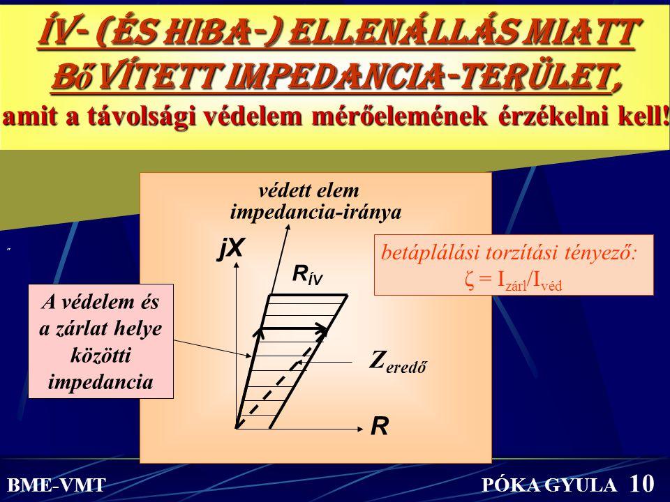 Ív- (és HIBA-) ellenállás miatt bővített impedancia-terület,