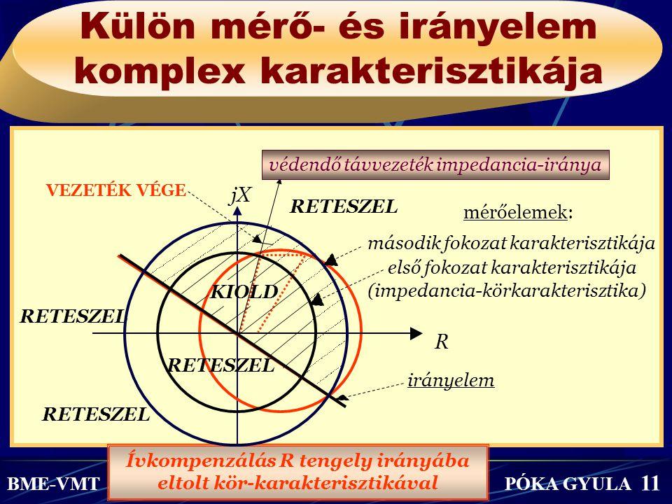 Külön mérő- és irányelem komplex karakterisztikája