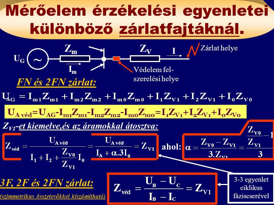Mérőelem érzékelési egyenletei különböző zárlatfajtáknál.