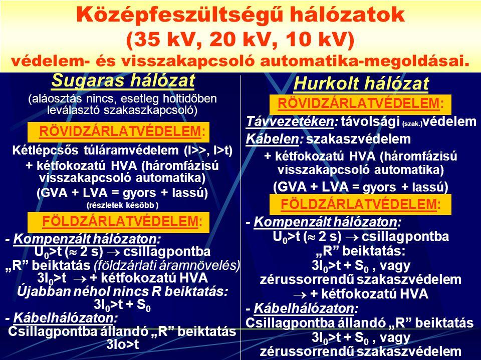 Középfeszültségű hálózatok (35 kV, 20 kV, 10 kV) védelem- és visszakapcsoló automatika-megoldásai.