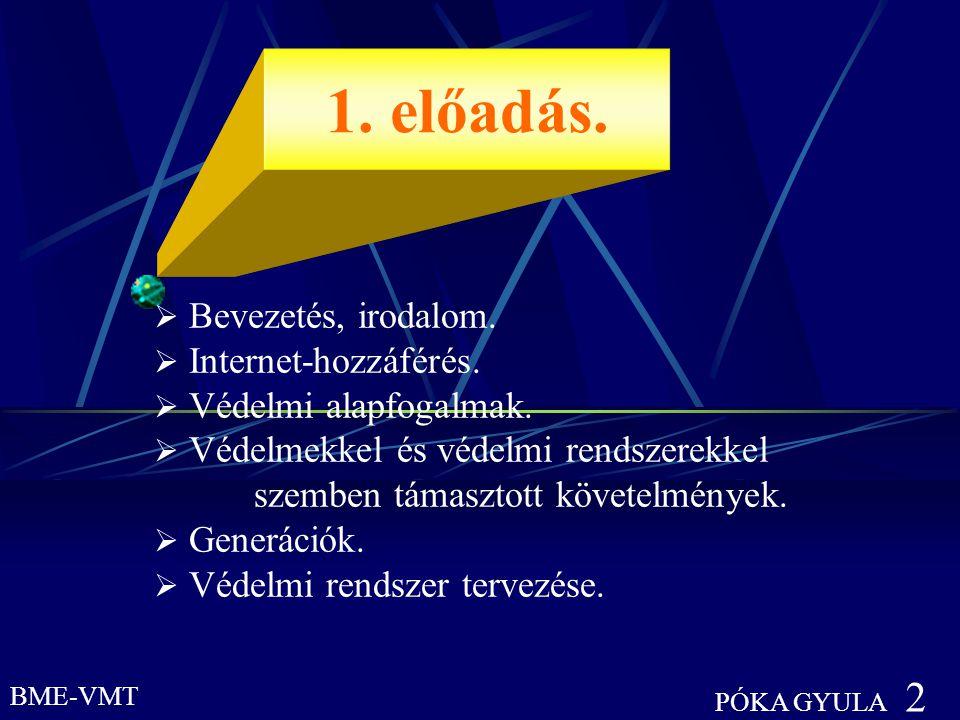 1. előadás. Bevezetés, irodalom. Internet-hozzáférés.