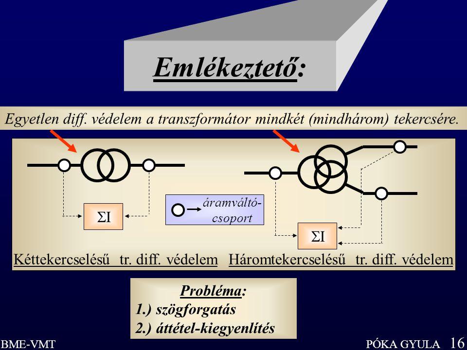 Emlékeztető: Egyetlen diff. védelem a transzformátor mindkét (mindhárom) tekercsére. I. Kéttekercselésű tr. diff. védelem.
