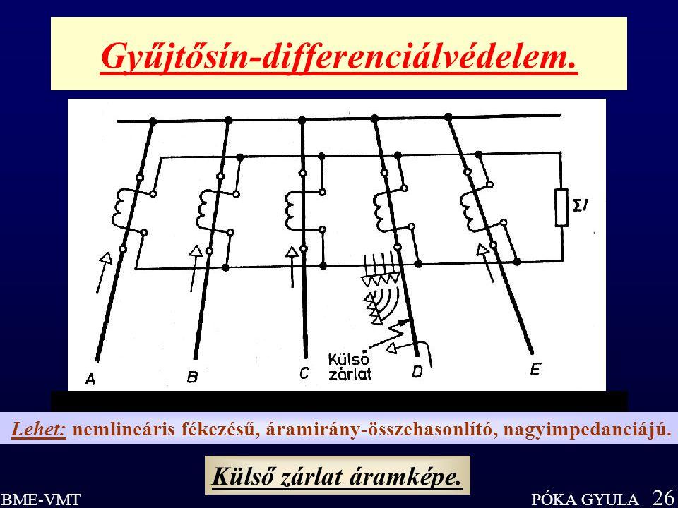 Gyűjtősín-differenciálvédelem.