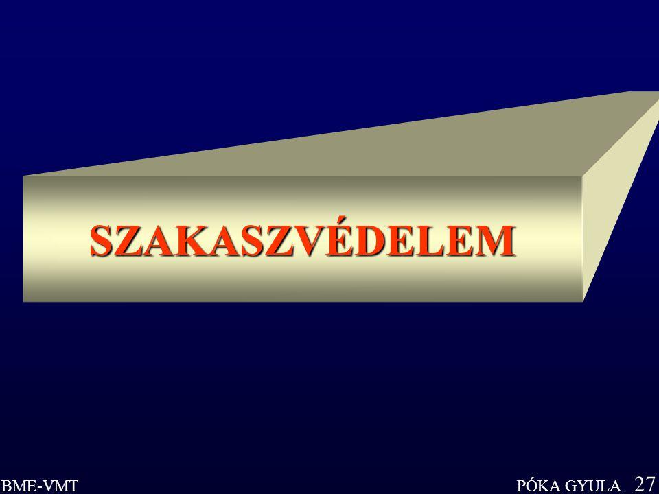 SZAKASZVÉDELEM BME-VMT BME-VMT
