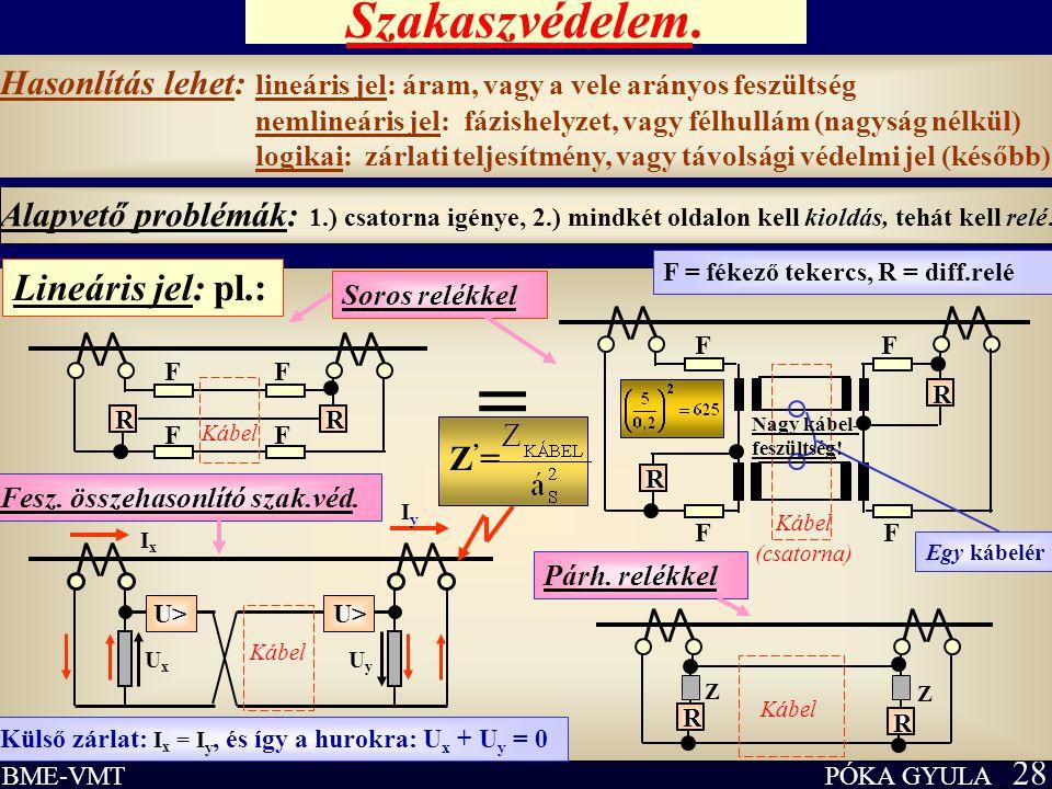 = Szakaszvédelem. BME-VMT Lineáris jel: pl.: