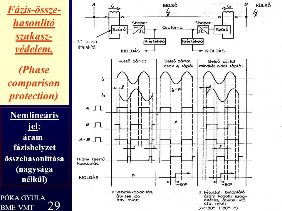 Fázis-össze-hasonlító szakasz-védelem. (Phase comparison protection)