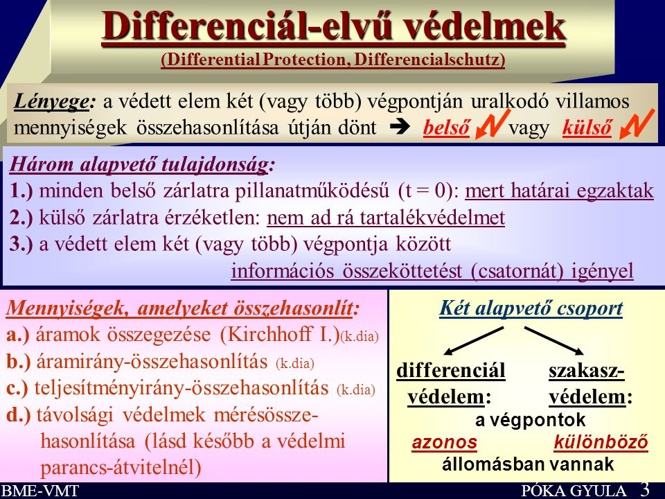 Differenciál-elvű védelmek (Differential Protection, Differencialschutz)