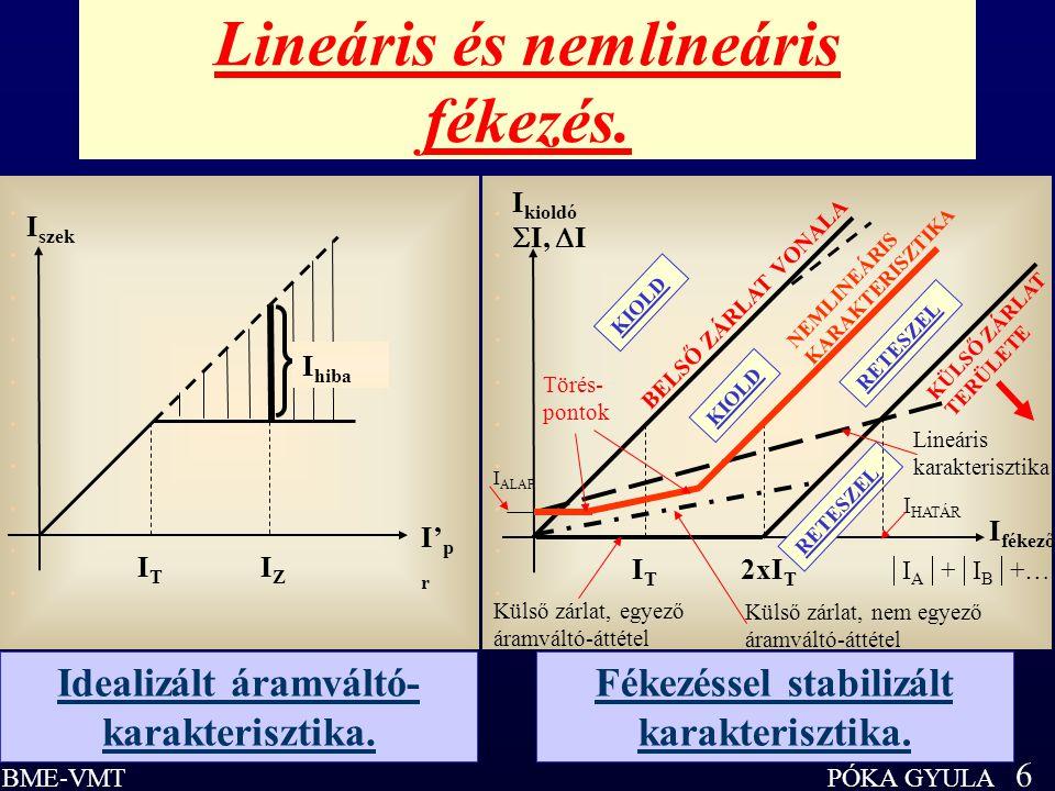 Lineáris és nemlineáris fékezés.