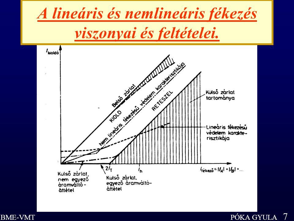 A lineáris és nemlineáris fékezés viszonyai és feltételei.
