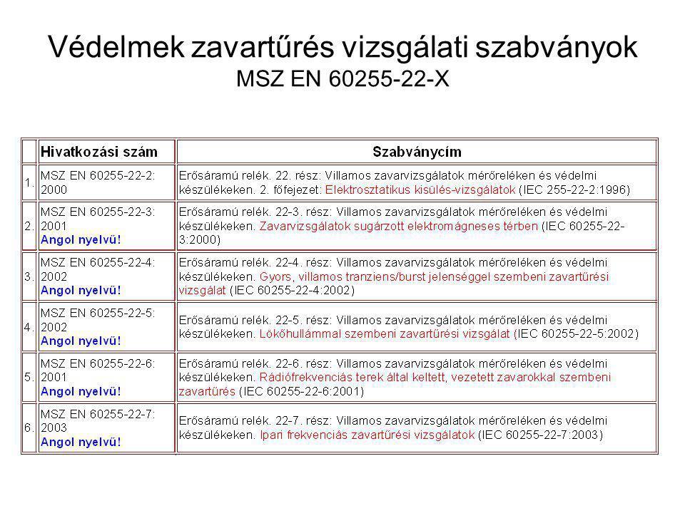 Védelmek zavartűrés vizsgálati szabványok MSZ EN 60255-22-X