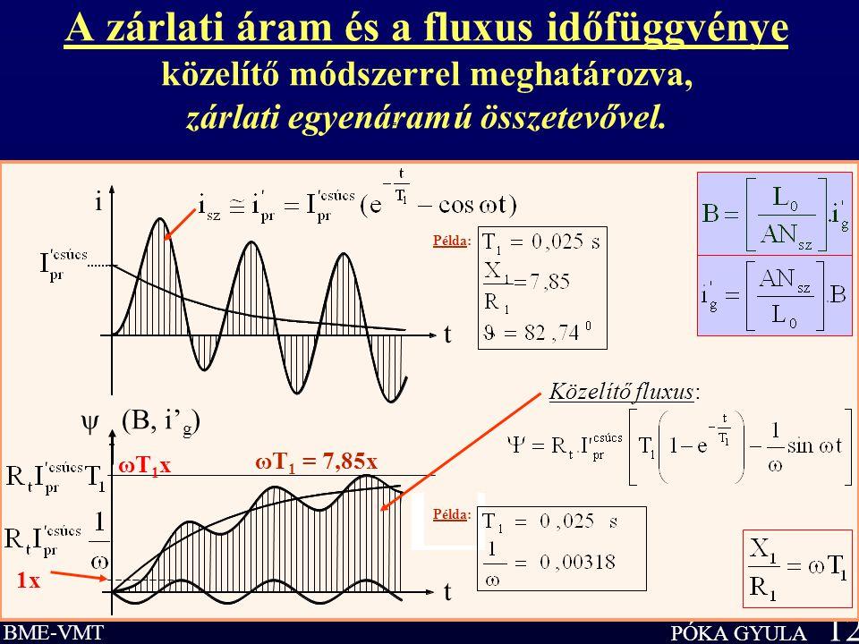 A zárlati áram és a fluxus időfüggvénye közelítő módszerrel meghatározva, zárlati egyenáramú összetevővel.