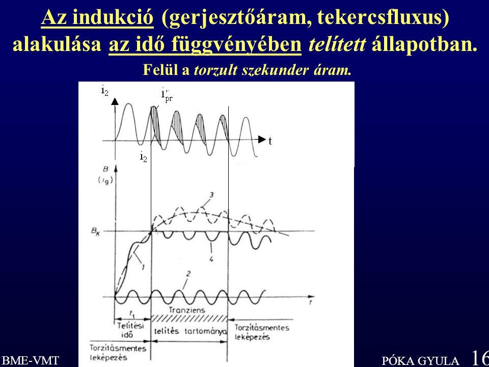 Az indukció (gerjesztőáram, tekercsfluxus) alakulása az idő függvényében telített állapotban.