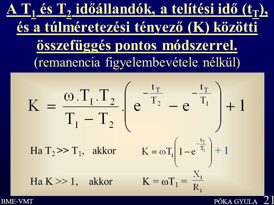 A T1 és T2 időállandók, a telítési idő (tT), és a túlméretezési tényező (K) közötti összefüggés pontos módszerrel. (remanencia figyelembevétele nélkül)