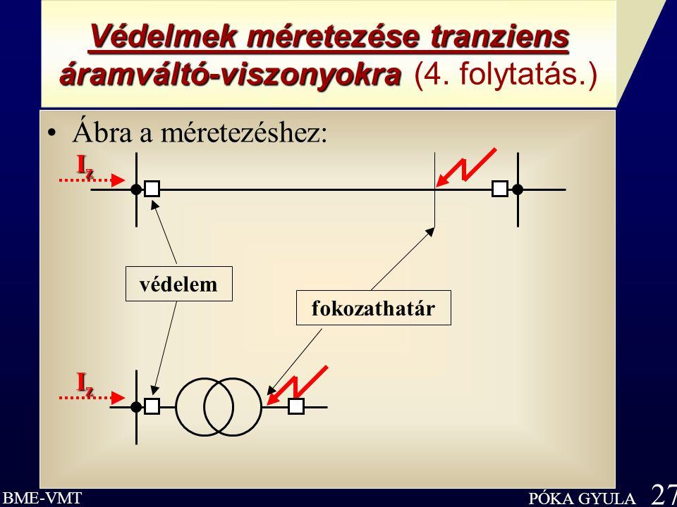 Védelmek méretezése tranziens áramváltó-viszonyokra (4. folytatás.)