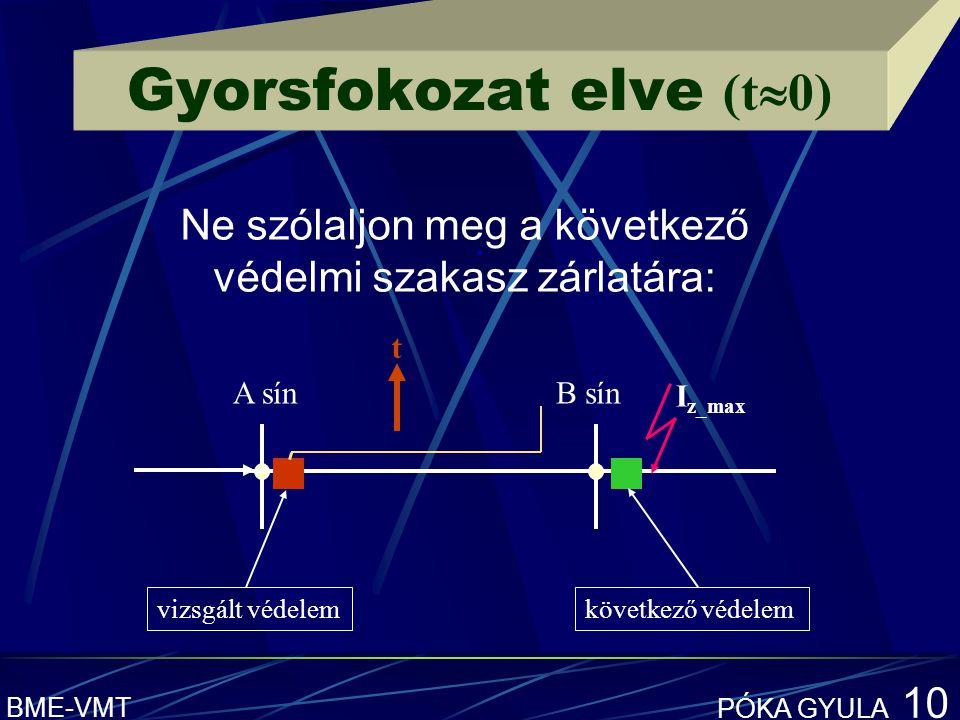 Gyorsfokozat elve (t0)