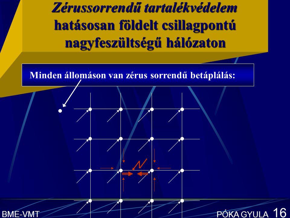 Zérussorrendű tartalékvédelem hatásosan földelt csillagpontú nagyfeszültségű hálózaton