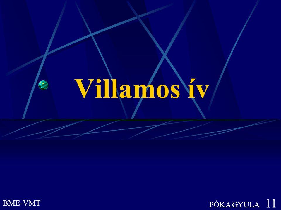 Villamos ív