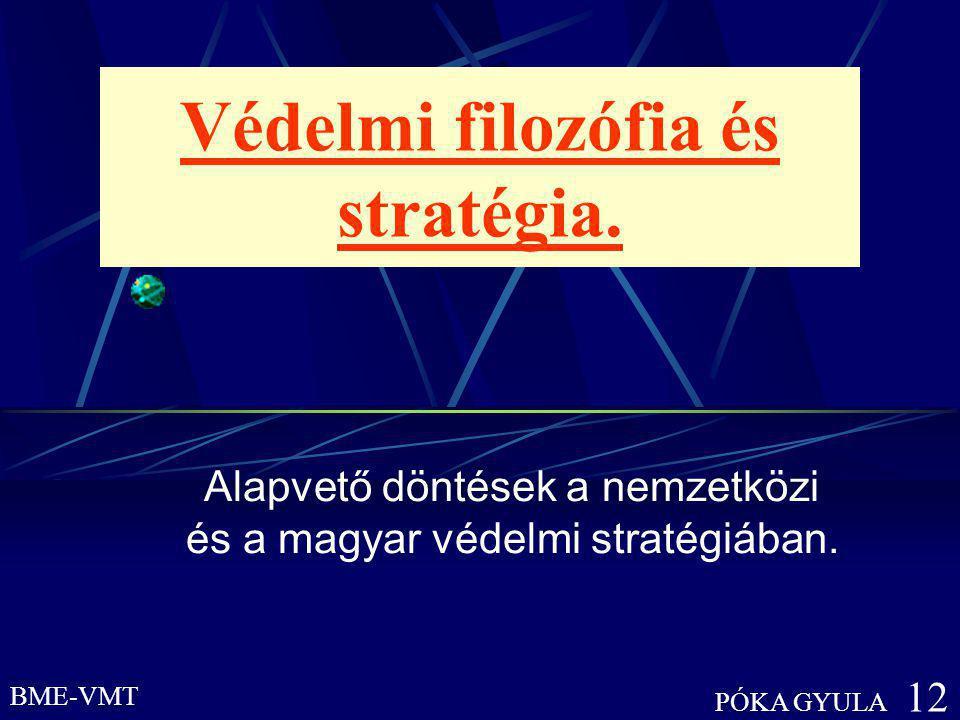 Védelmi filozófia és stratégia.