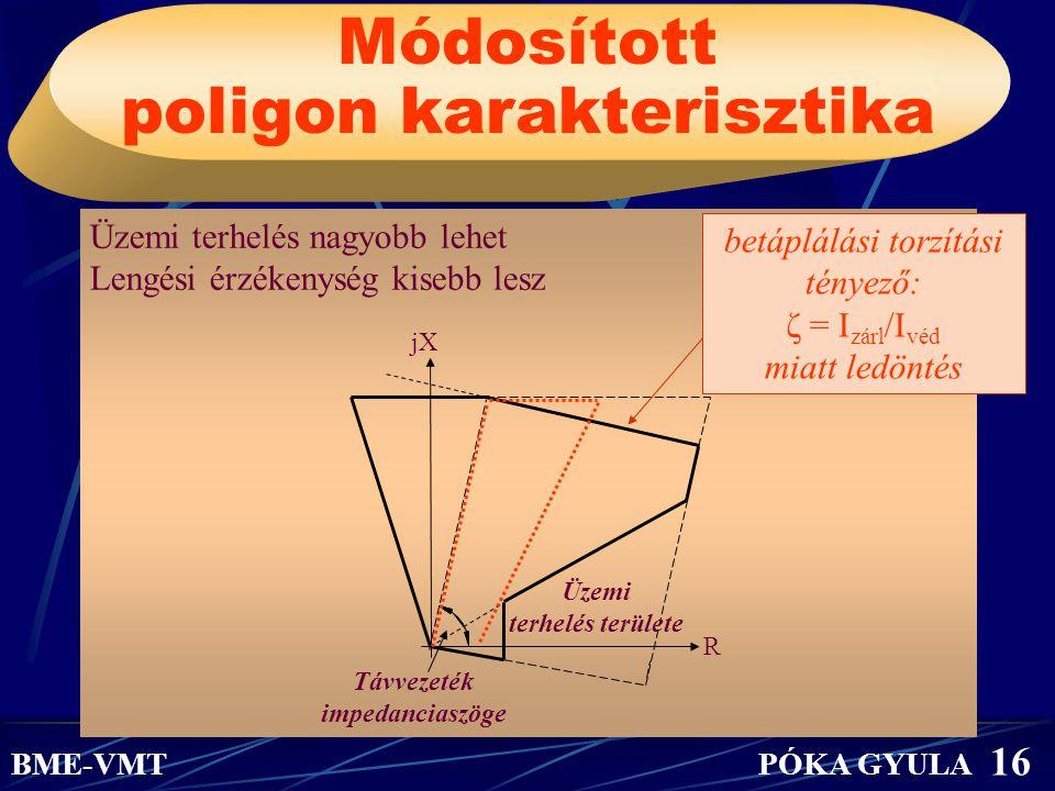 Távvezeték impedanciaszöge