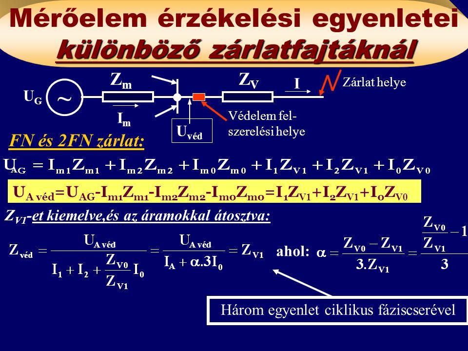 Mérőelem érzékelési egyenletei különböző zárlatfajtáknál