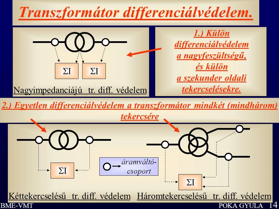 Transzformátor differenciálvédelem.