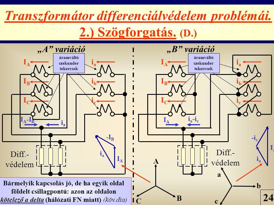 Transzformátor differenciálvédelem problémái. 2.) Szögforgatás. (D.)