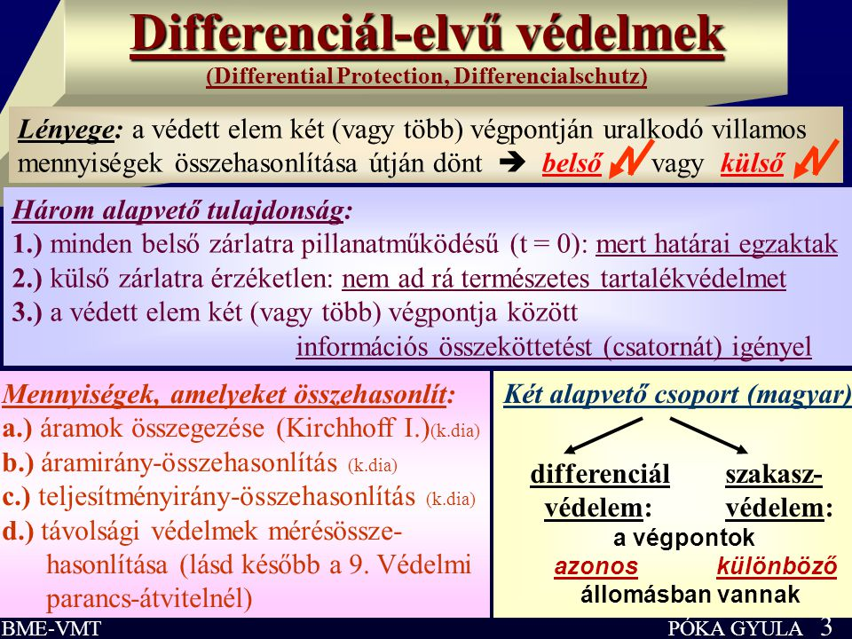 Két alapvető csoport (magyar)