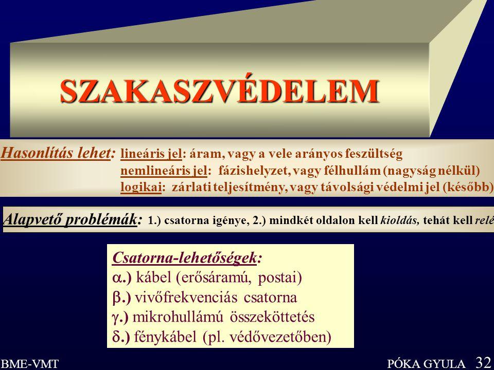 BME-VMT SZAKASZVÉDELEM