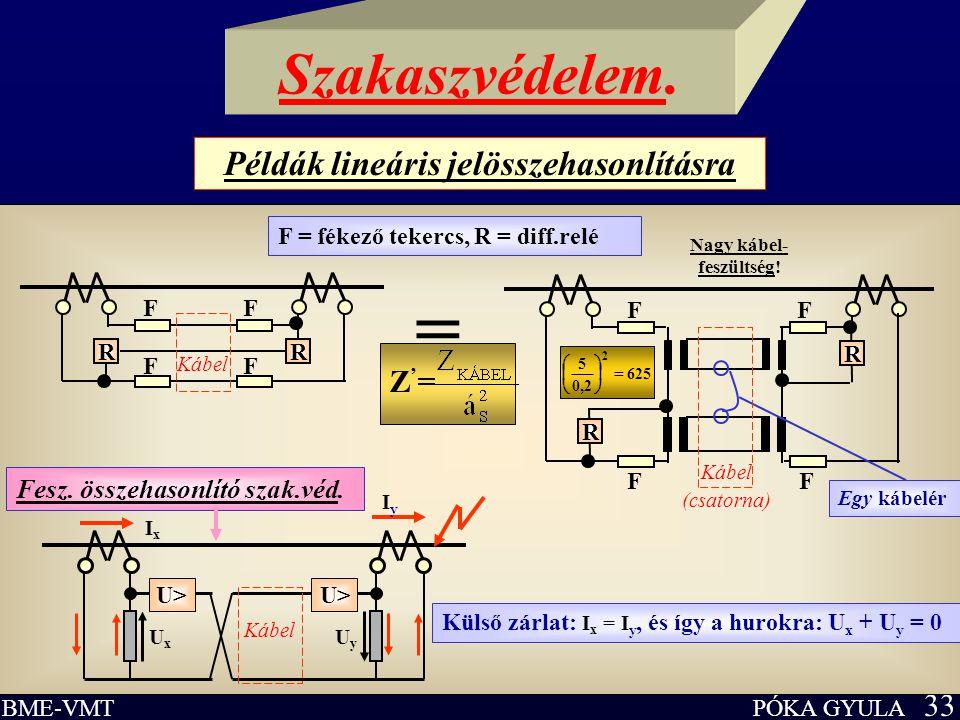 Példák lineáris jelösszehasonlításra