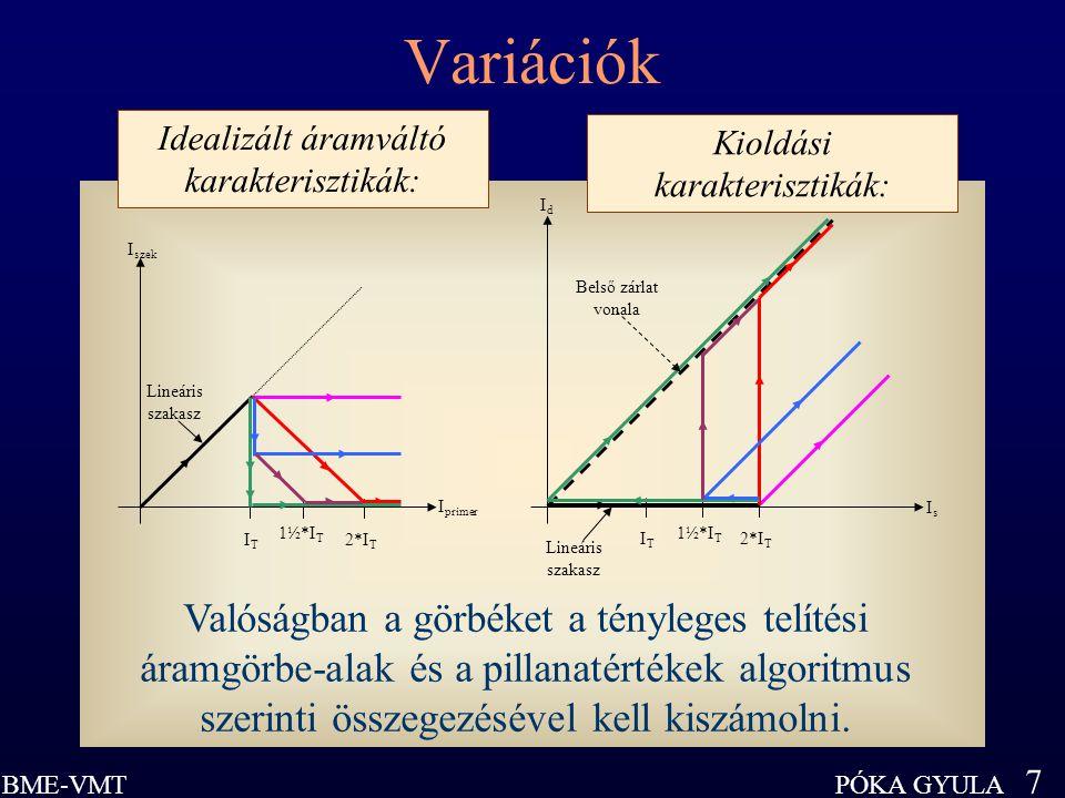 Variációk Idealizált áramváltó karakterisztikák: Kioldási karakterisztikák: IT. 2*IT. Id. Is.
