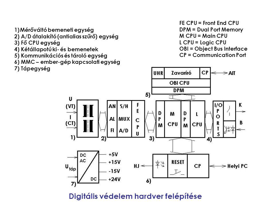 Digitális védelem hardver felépítése