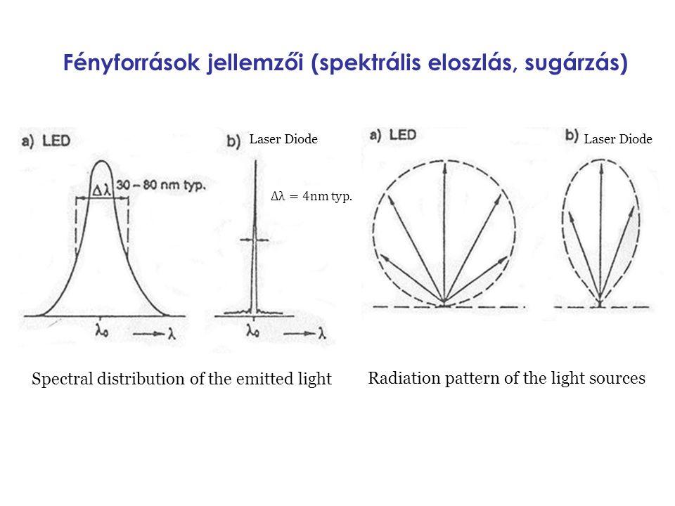 Fényforrások jellemzői (spektrális eloszlás, sugárzás)