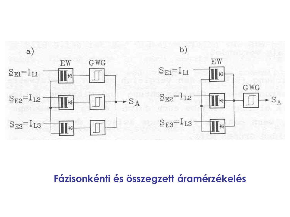 Fázisonkénti és összegzett áramérzékelés