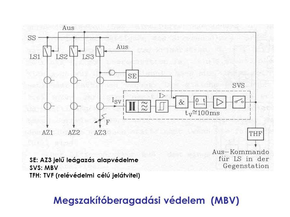 Megszakítóberagadási védelem (MBV)