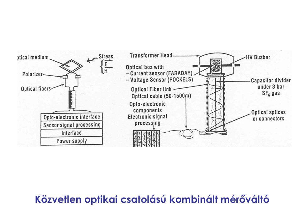 Közvetlen optikai csatolású kombinált mérőváltó